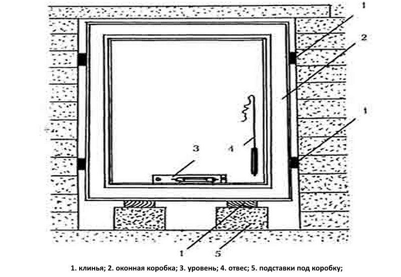 Технология установки деревянных окон в квартире.