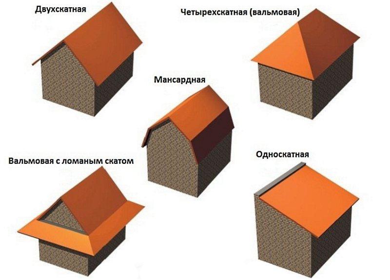 Строительство крыш различной формы.