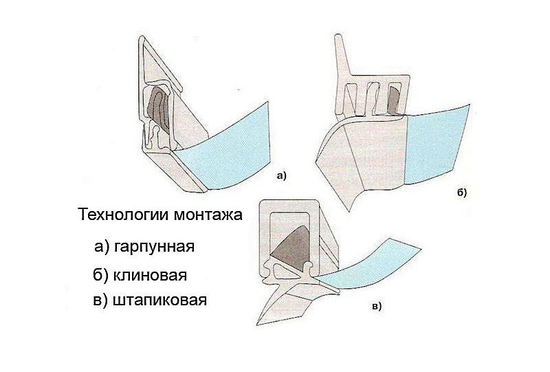 кпепление натяжных потолков