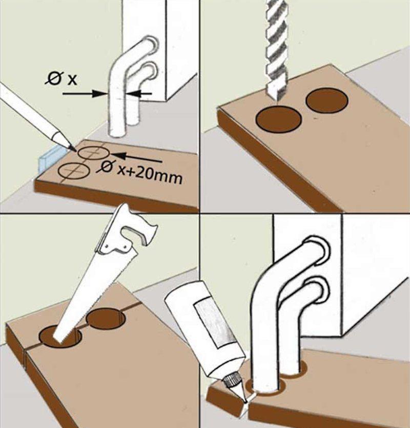монтаж ламината вокруг трубы