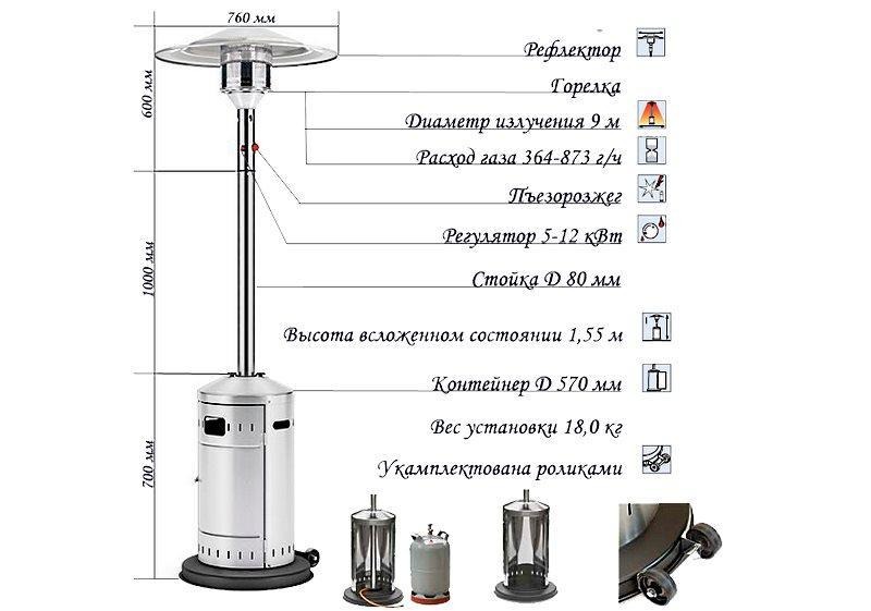 характеристики газового уличного обогревателя