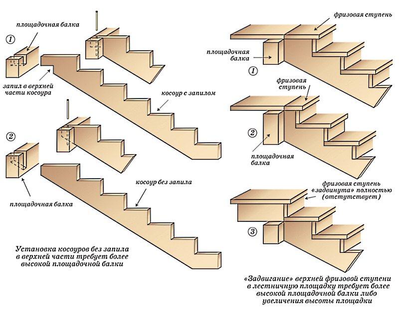 чертеж деревянной лестницы на второй этаж