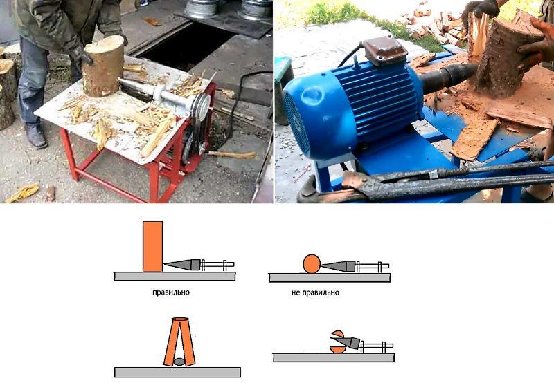 Принцип работы дровокол с конусным шурупом