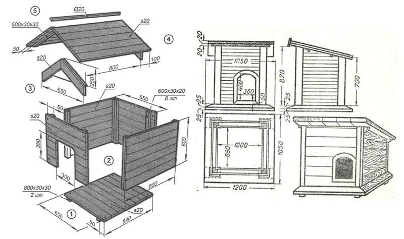 Чертежи будки для собаки №2