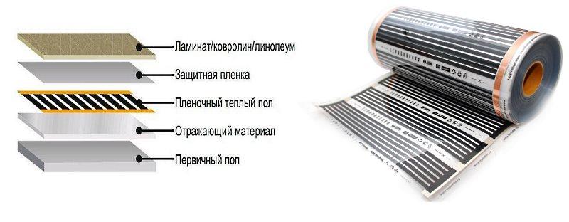 схема укладки пленочного теплого пола