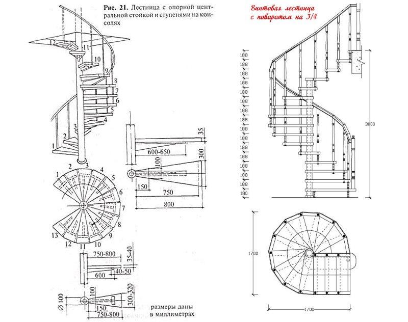 чертежи винтовой деревянной лестницы №2