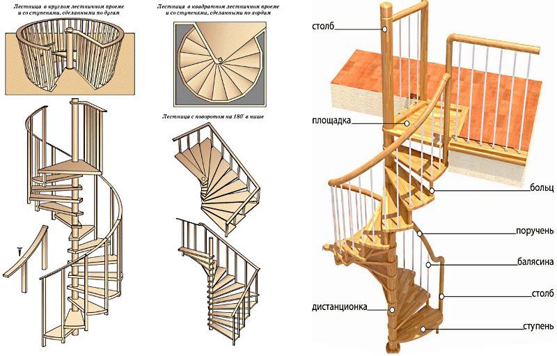 чертежи винтовой деревянной лестницы №3
