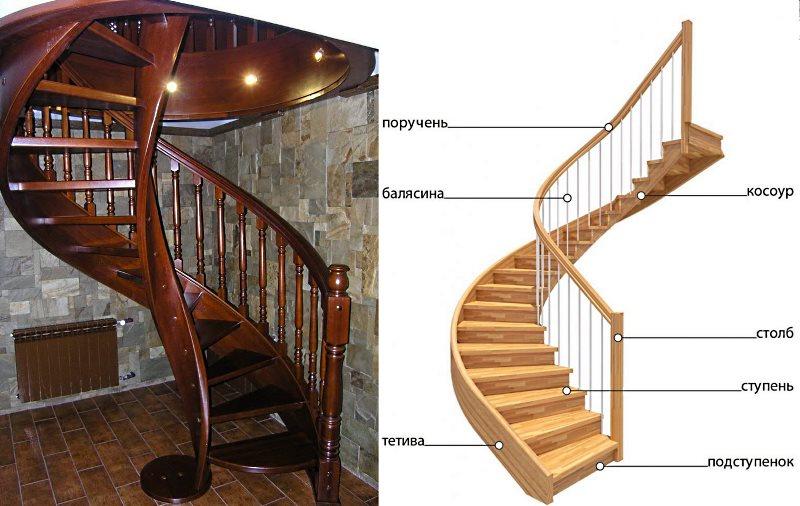 винтовая деревянная лестница с тетивой