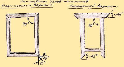 как сделать наличники на окнах