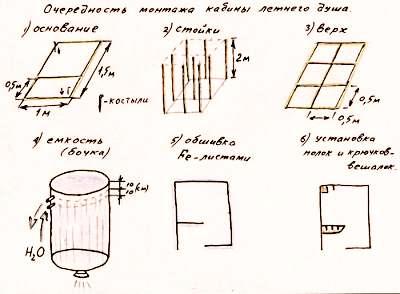 Летний душ своими руками чертежи вариант 2