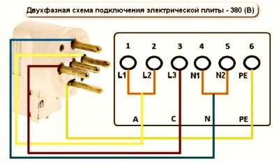 Как правильно подключить электроплиту