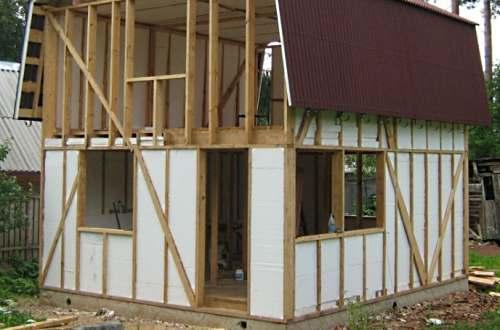 Технология утепления каркасного дома пенопластом снаружи