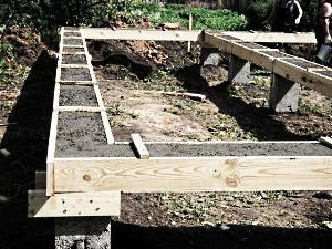Виды фундаментов для дома.