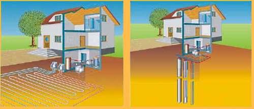 Геотермальное отопление дома водой