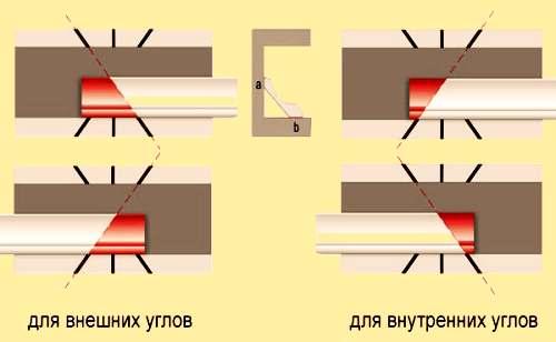 Как приклеить угол потолочного плинтуса