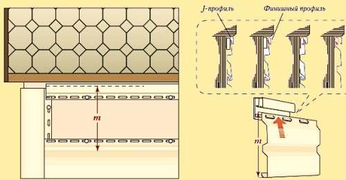 Установить верхнюю кромку стены