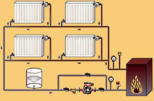 Однотрубная система отопления частного дама