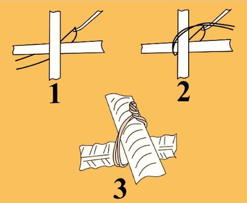 как правильно вязать арматуру фундамента