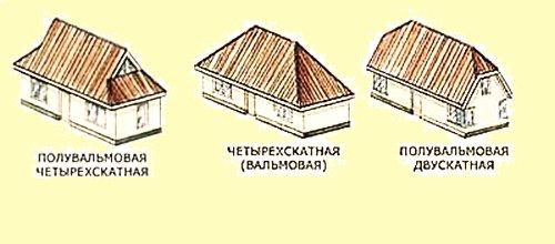 Вальмовая крыша своими руками.