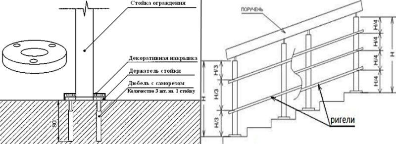 Как установить металлические балясины своими руками - вариант 1