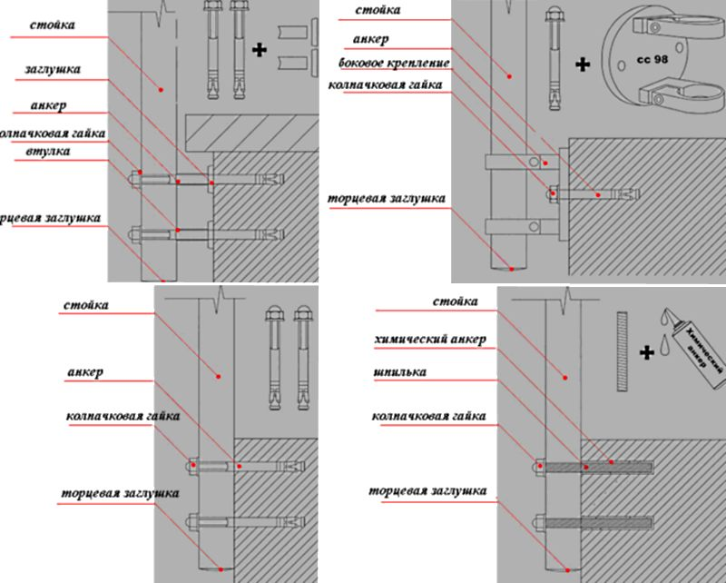 Как установить металлические балясины своими руками вариант 2