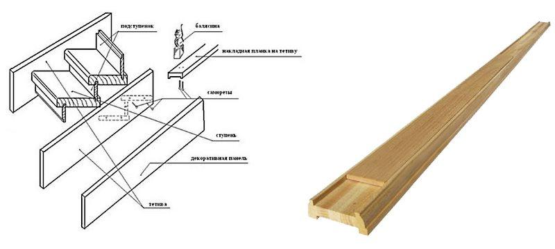 Деревянные ограждения для лестниц Изготовление Монтаж