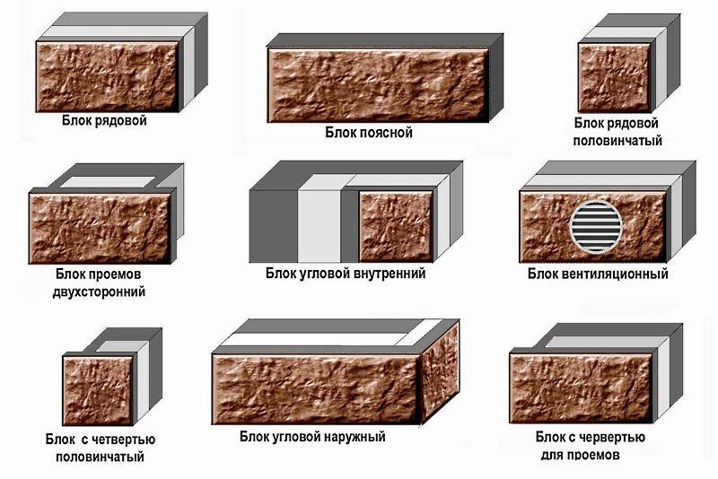формы теплоблоков