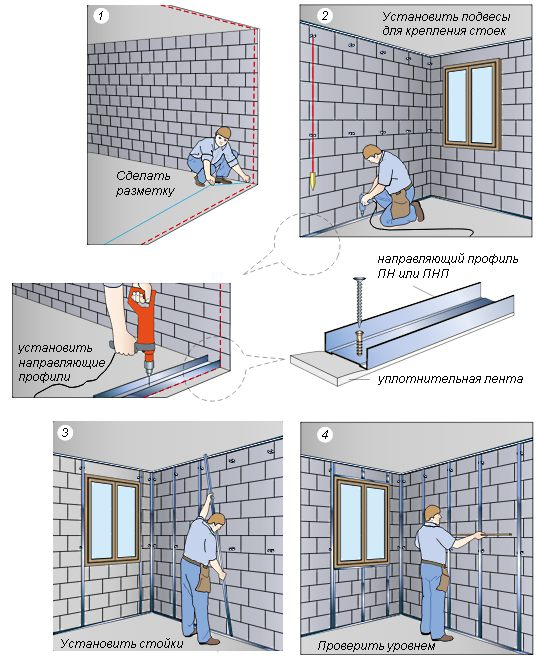 монтаж каркаса облицовки стен