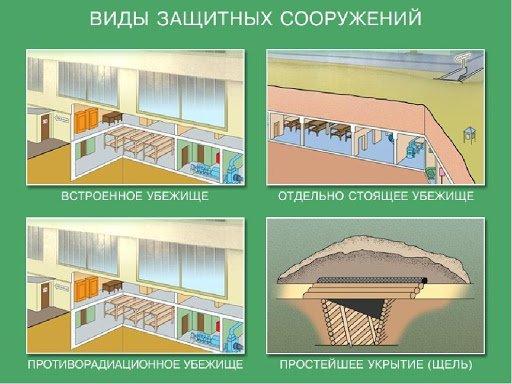 Компания Специальные проекты и оборудование на страже защиты населения
